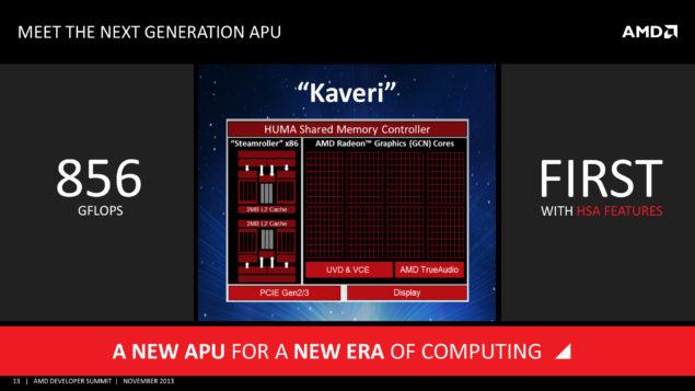 AMD Kaveri APU 856 GFlops