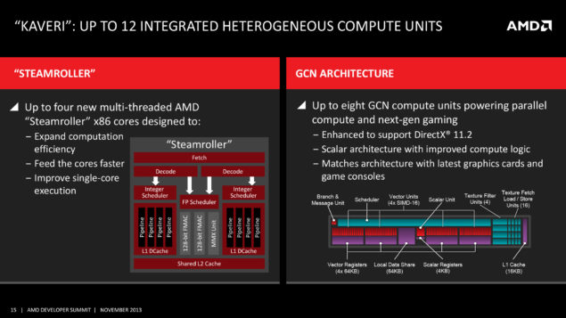 AMD Kaveri Architecture