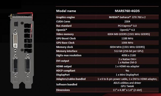 ASUS Mars 760 4 GB Specifications