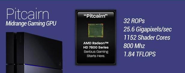 Pitcairn PS4 GPU