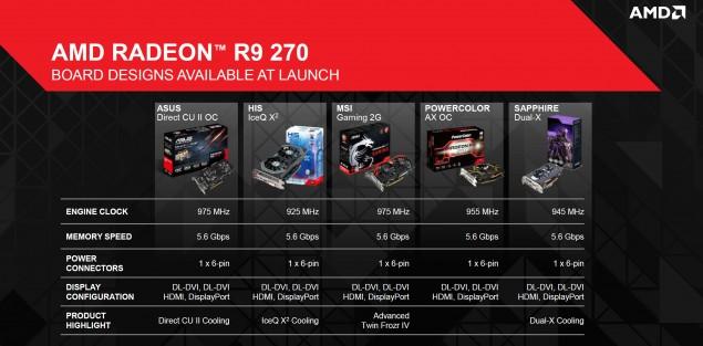Radeon R9 270 Custom Models