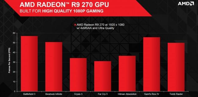 Radeon R9 270 Gaming