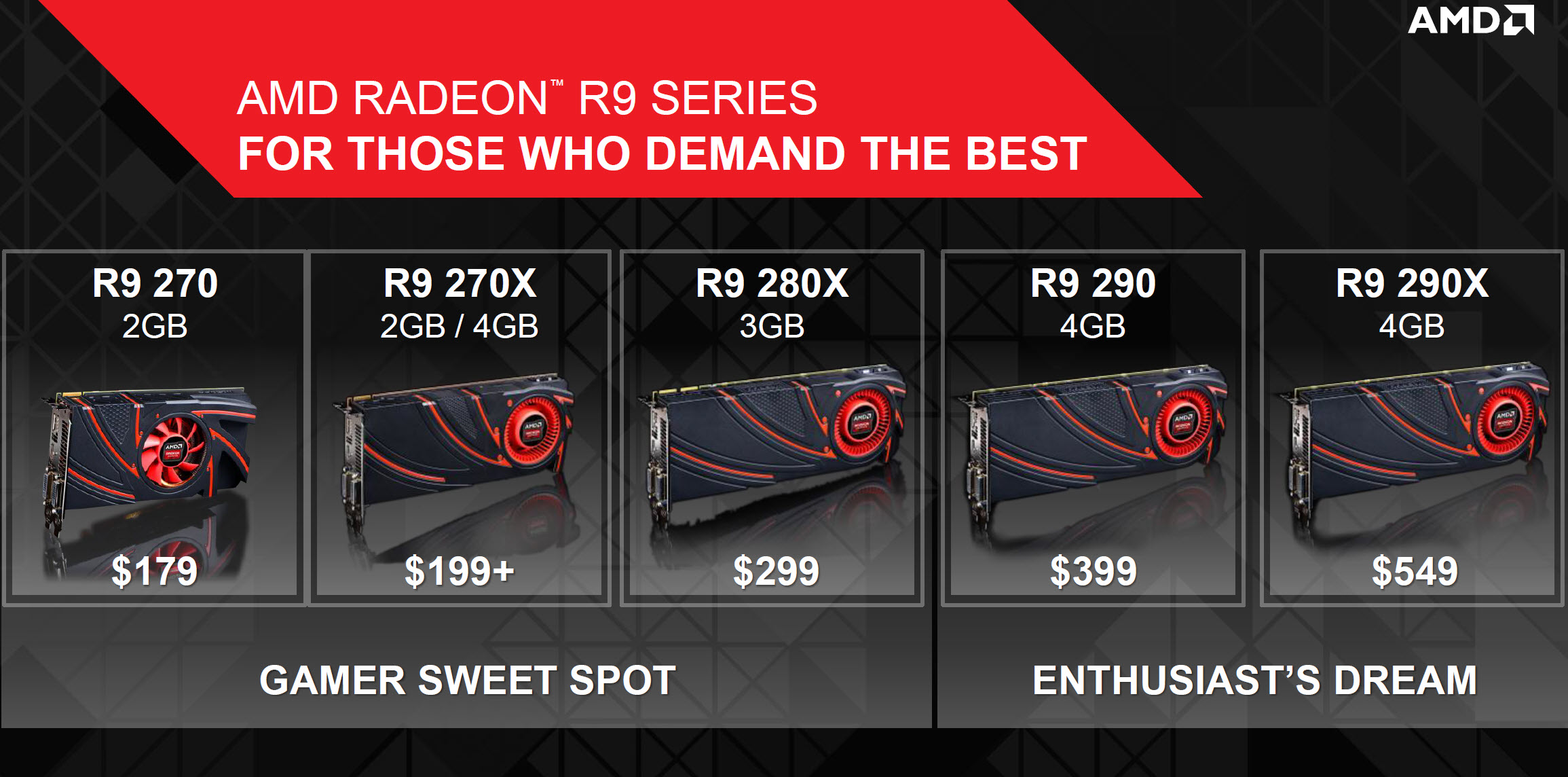 Amd Launches The Radeon R9 270 Curacao Pro Graphics Card