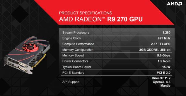 Radeon R9 270 Specifications