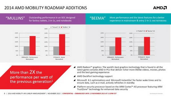 AMD Unveils Beema Mullins