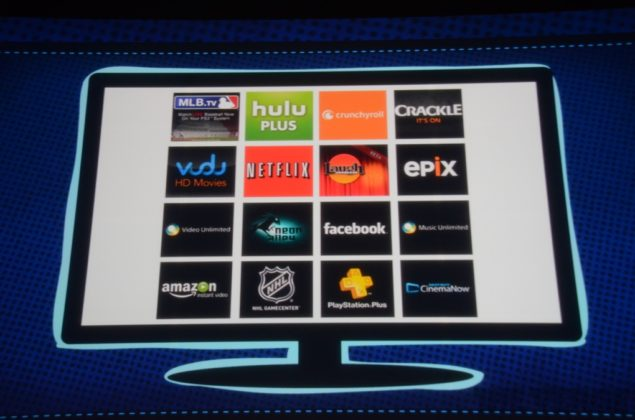 PlayStation 4 apps