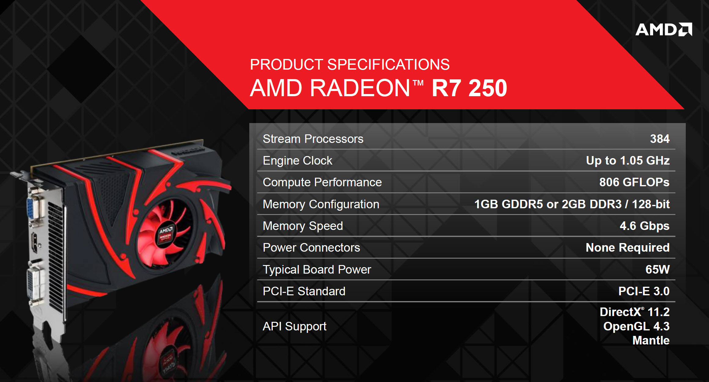 powercolor r7 250x driver download