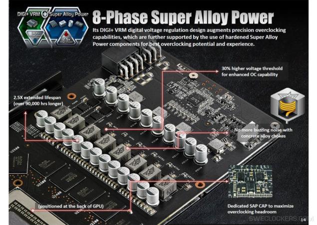 ASUS Radeon R9 290X DirectCU II Custom PCB