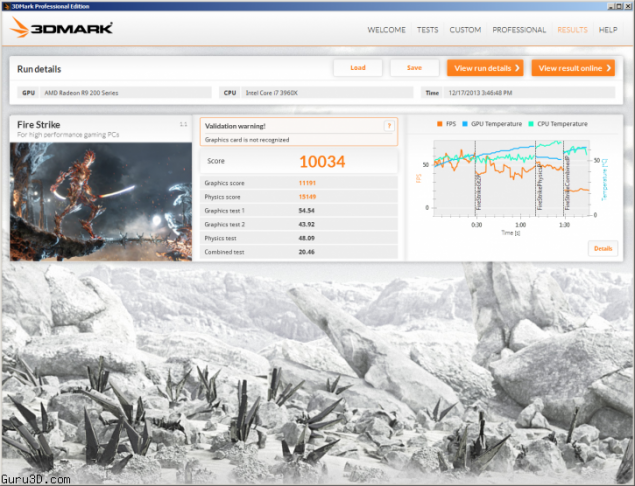 ASUS Radeon R9 290X Performance