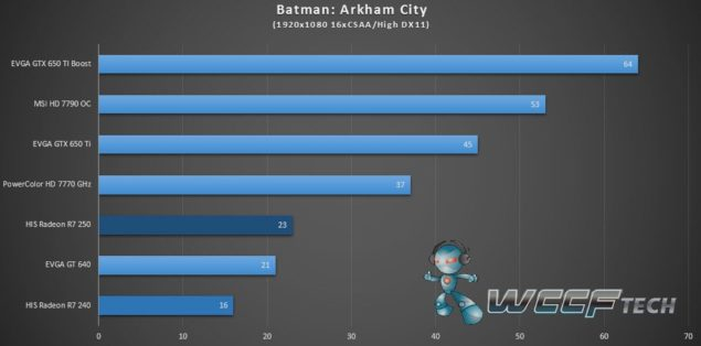 HIS Radeon R7 250 R7 240_Batman Arkham City