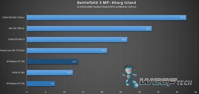 HIS Radeon R7 250 R7 240_Battlefield 3