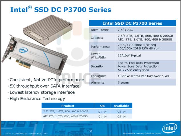 Intel P3700 Series Fultondale SSD