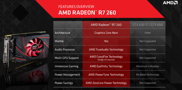 R7 260 Features