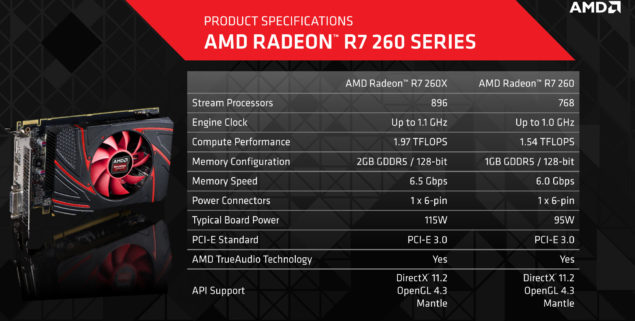 R7 260 Specifications