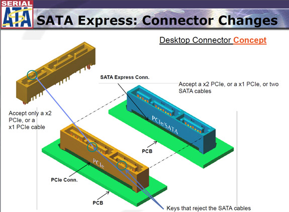 Express Slide_1