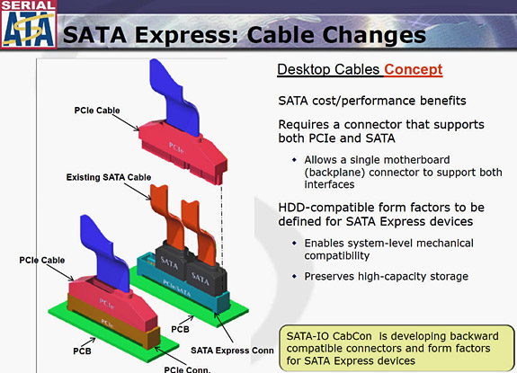 SATA Express Slide_2