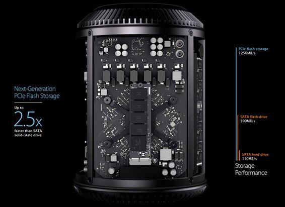 mac pro 2013 release