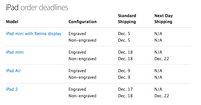 apple holiday shipping deadline