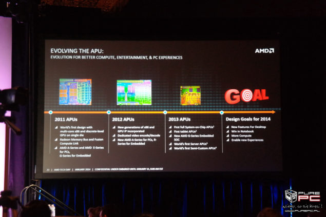 AMD APU 2015
