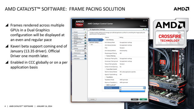 AMD Catalyst 13.35 Frame Pacing Solution