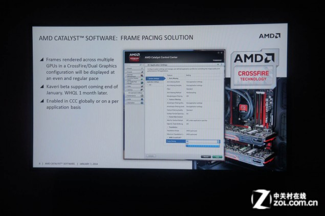 AMD Catalyst 14.1 Frame Pacing