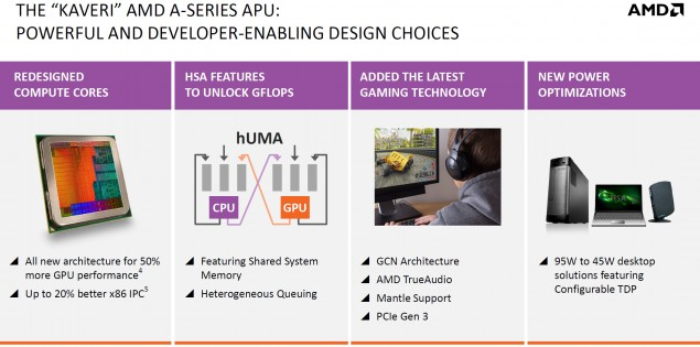 AMD Kaveri APU Features