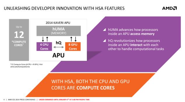 AMD Kaveri HSA HUMA