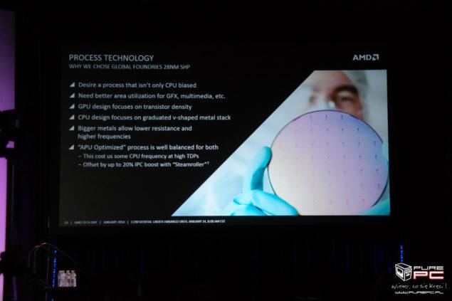 AMD Kaveri Process