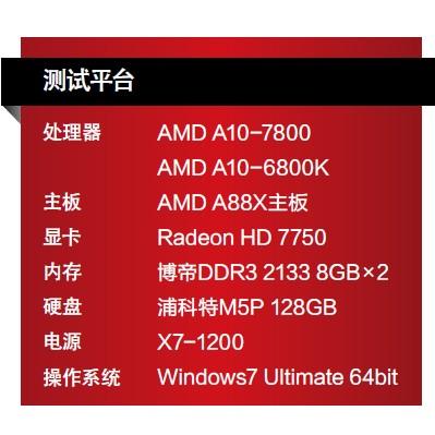 AMD Kaveri Test Setup