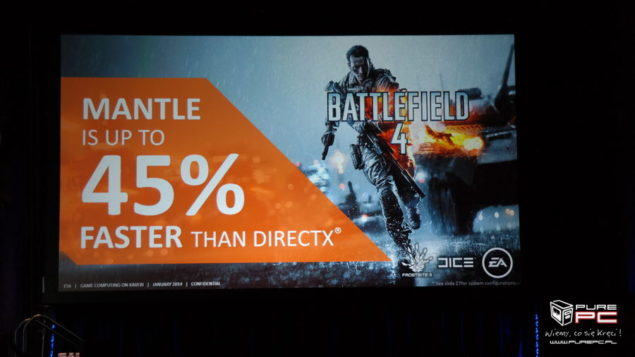 AMD Mantle vs DirectX Performance