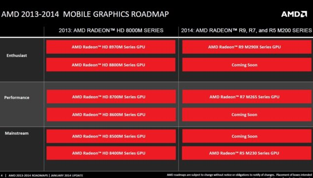 AMD R9 M200 Mobile Graphics Roadmap 2013-2014