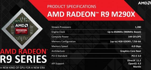 AMD R9 M290X