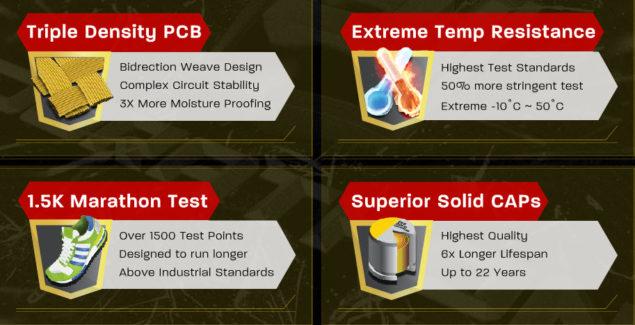 ECS Durathon Components