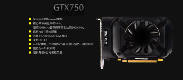 GeForce GTX 750 GPU Picture