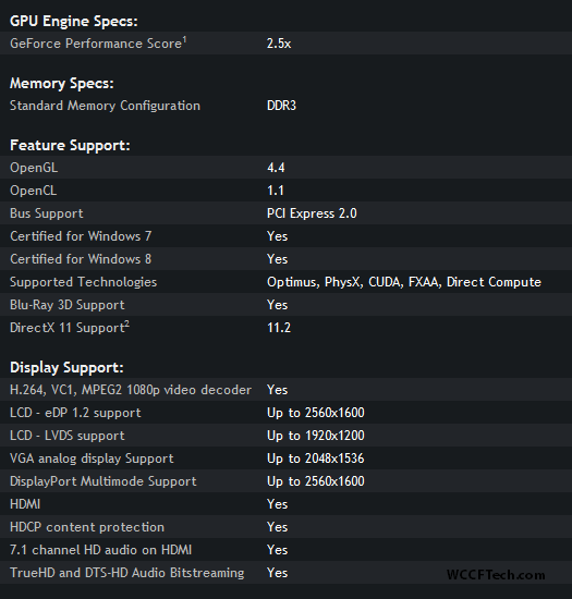 Geforce 820M Maxwell Spec Sheet
