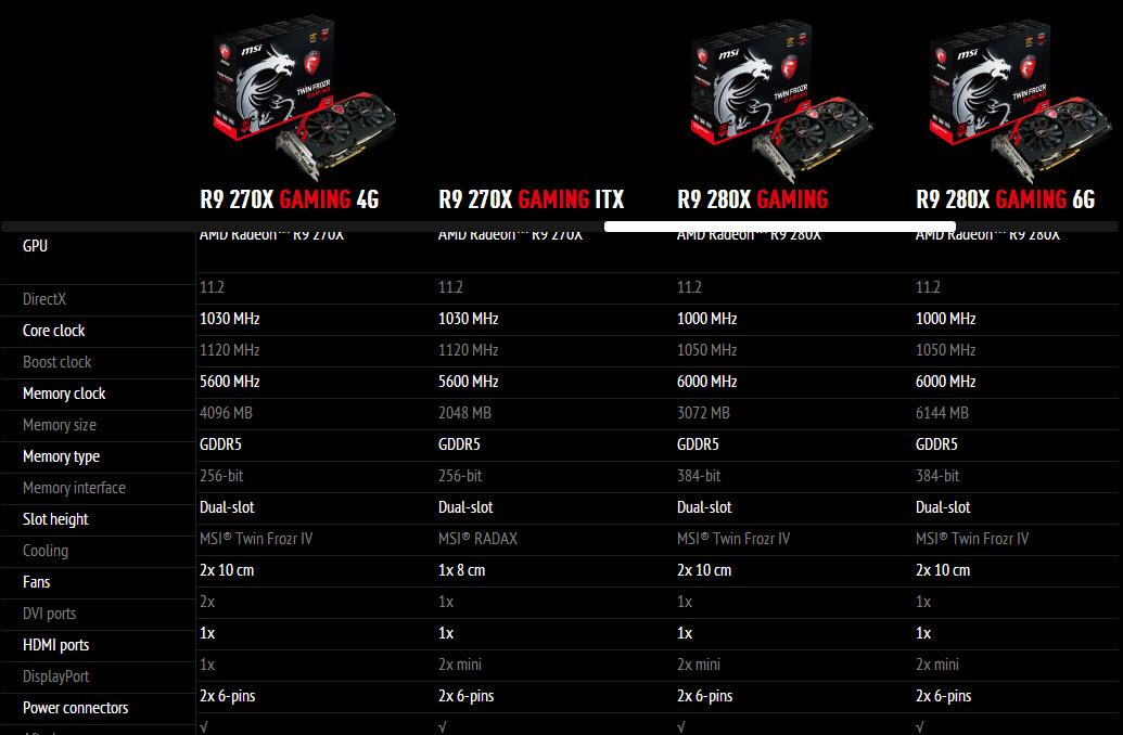 MSI Preparing Radeon R9 270X Gaming ITX and Radeon R9 280X Gaming