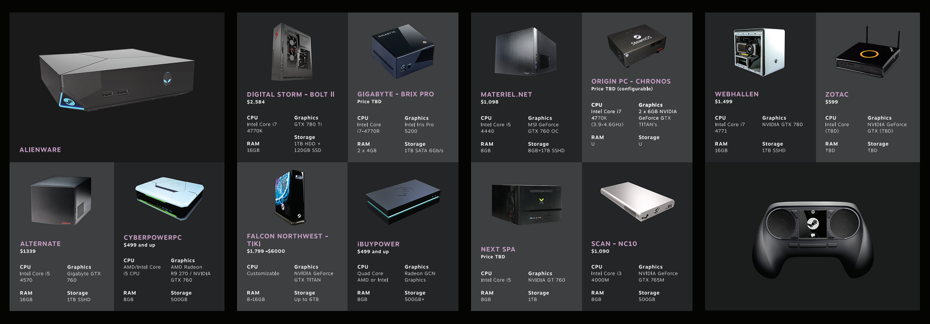 Valve Unveils A Diverse Army Of Steam Machines At Ces 2014