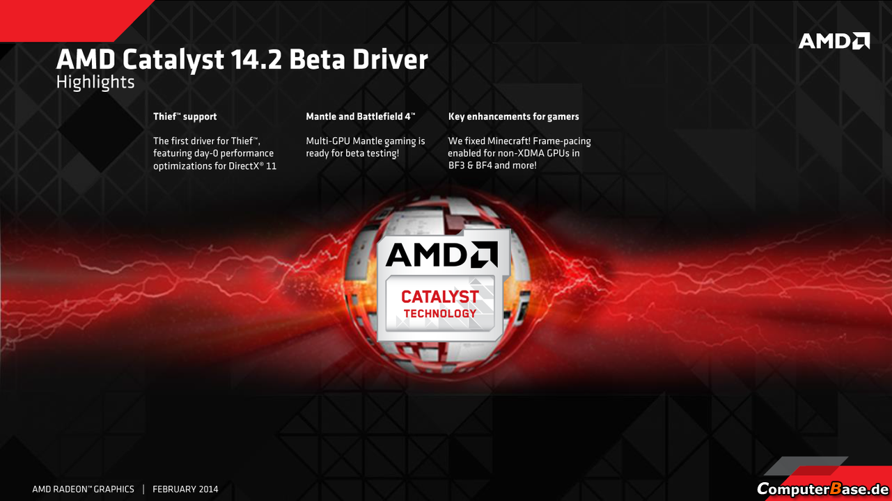 AMD Mobility Catalyst Mantle Graphics Driver for Windows
