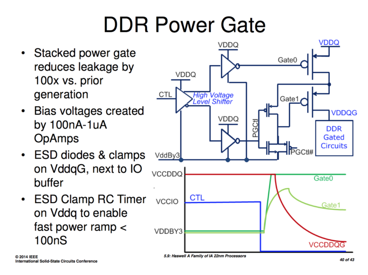 haswell-ddr-power-gate