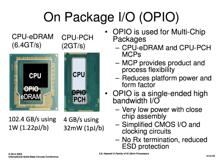 haswell-on-package-io-opio