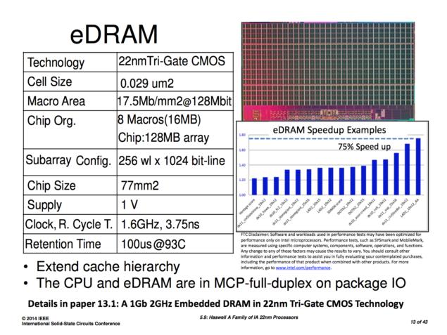 Haswell eDRAM Crystalwell