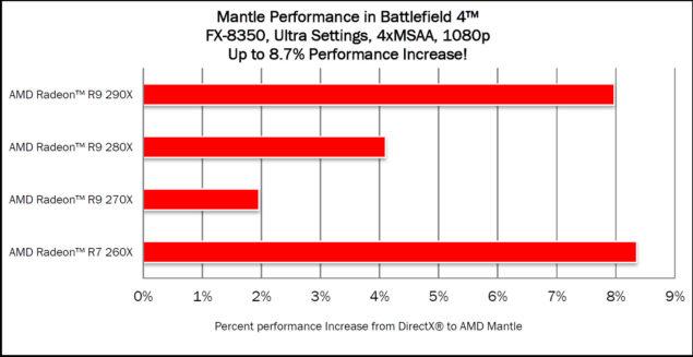 Mantle FX-8350