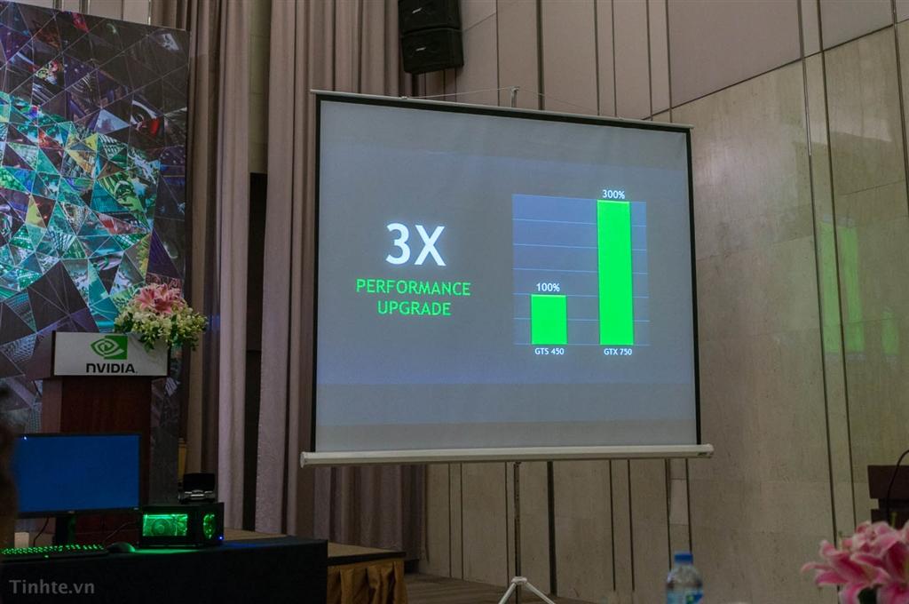 nvidia-geforce-gtx-750-performance