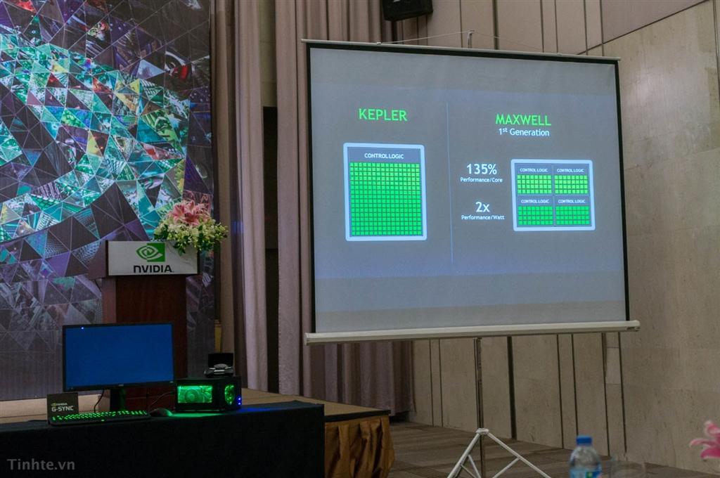 nvidia-maxwell-1st-generation-cores