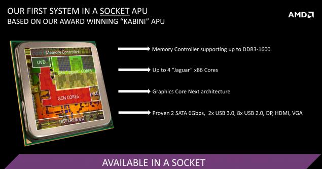 AMD Athlon 5150 5350 Kabini APUs
