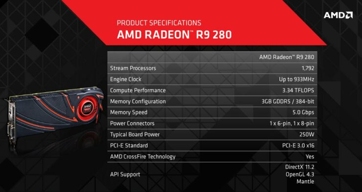 amd-radeon-r9-280-4