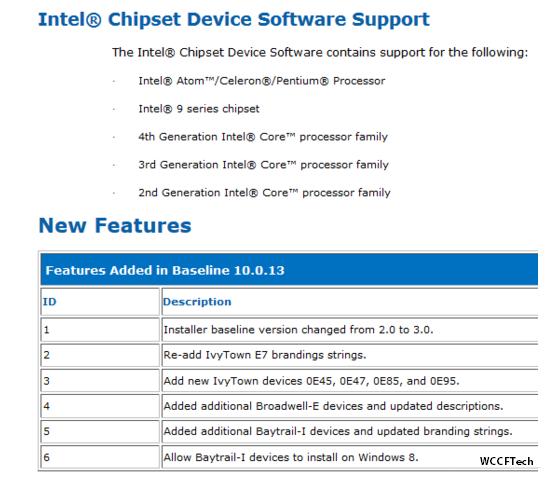 Broadwell-E X99 Chipset