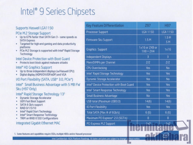 Intel 9-Series Chipset Features