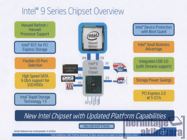 Intel 9-Series Chipset Z97 H97 B95