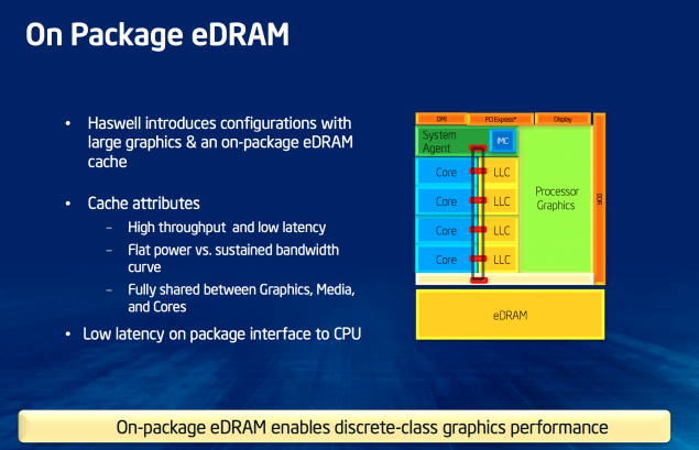 Intel Broadwell On Package eDRAM